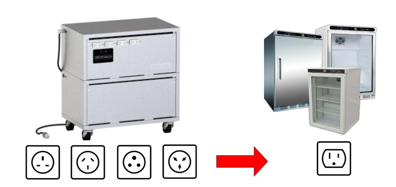 220 - 230 volt 50 Hz - 120 Volt 60 Volt Conversion Unit