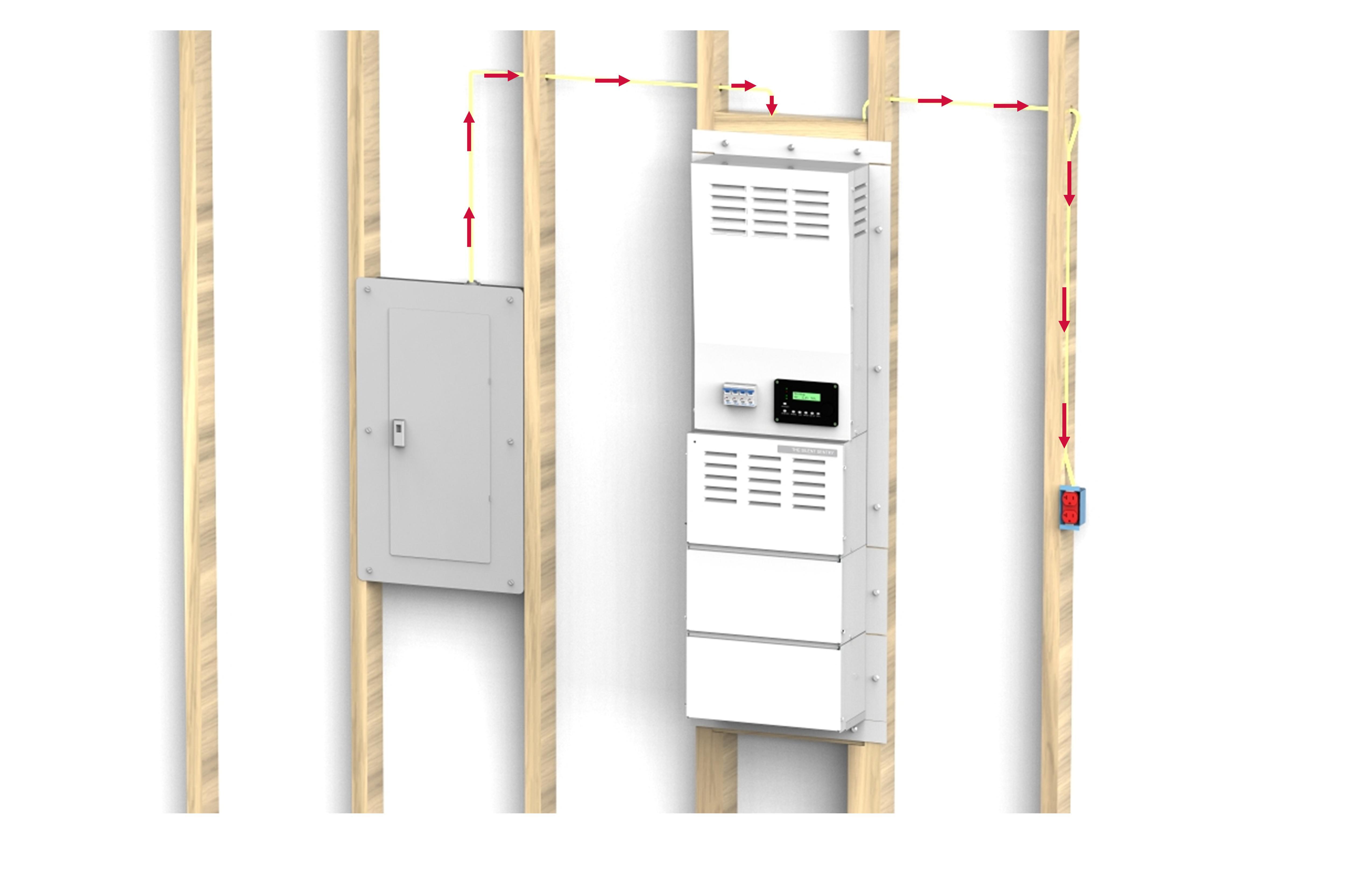 Hardwire and standalone indoor generators