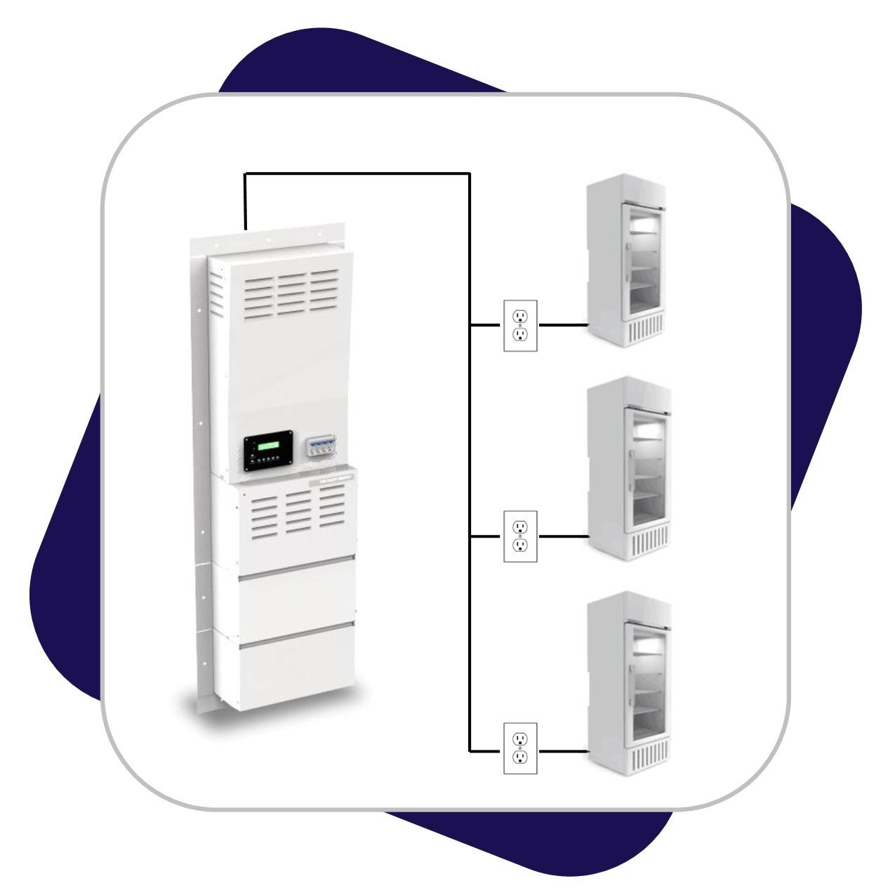 Hardwire Refridgerator Battery Backup System